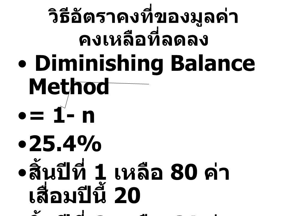 วิธีอัตราคงที่ของมูลค่าคงเหลือที่ลดลง