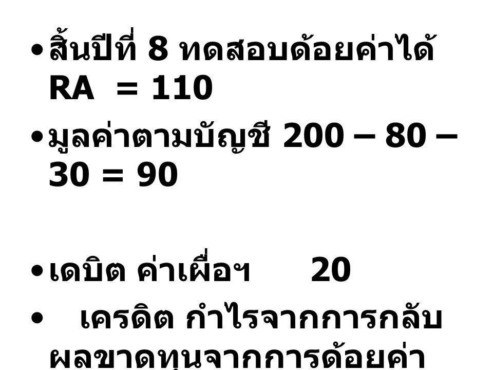 สิ้นปีที่ 8 ทดสอบด้อยค่าได้ RA = 110