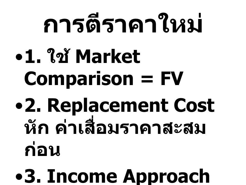 การตีราคาใหม่ 1. ใช้ Market Comparison = FV