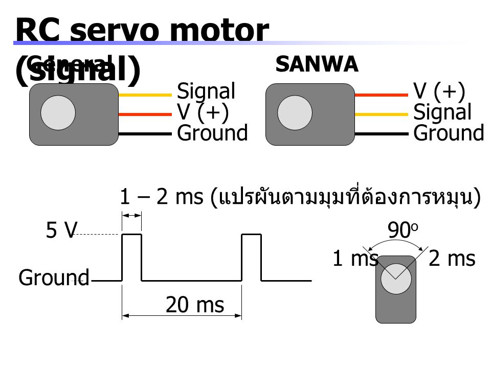 RC servo motor (signal)