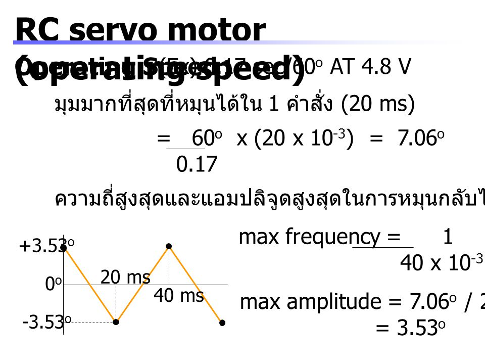 RC servo motor (operating speed)
