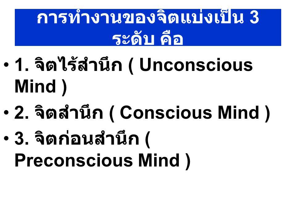 การทำงานของจิตแบ่งเป็น 3 ระดับ คือ