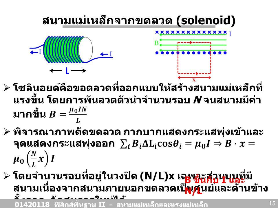สนามแม่เหล็กจากขดลวด (solenoid)