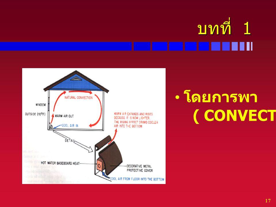 บทที่ 1 โดยการพา ( CONVECTION )