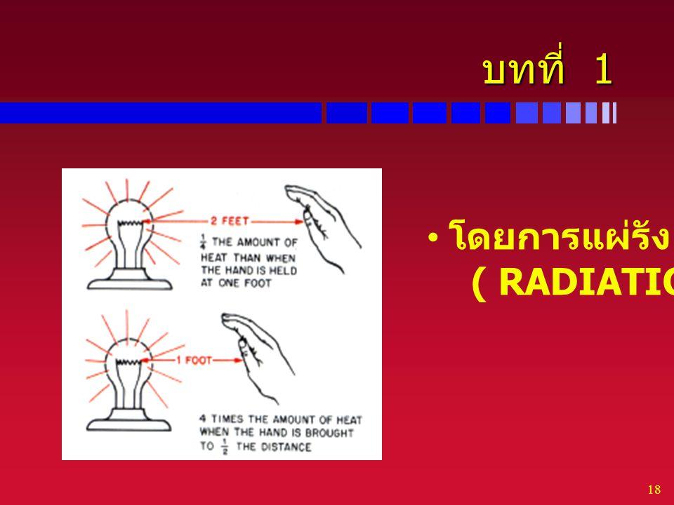 บทที่ 1 โดยการแผ่รังสี ( RADIATION )