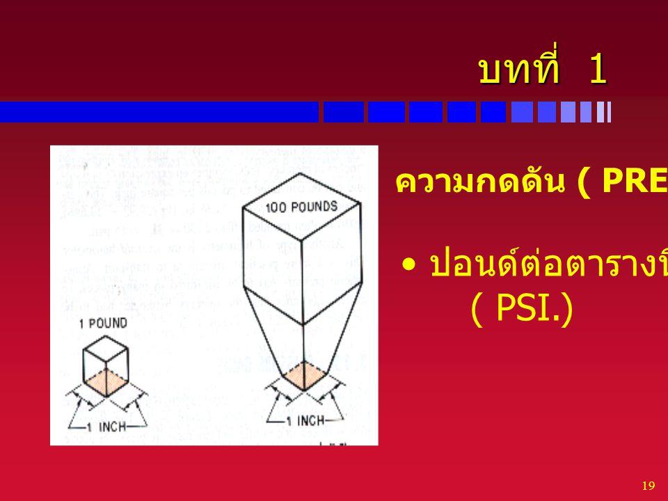 บทที่ 1 ความกดดัน ( PRESSURE) ปอนด์ต่อตารางนิ้ว ( PSI.)