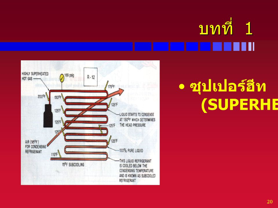 บทที่ 1 ซุปเปอร์ฮีท (SUPERHEAT)