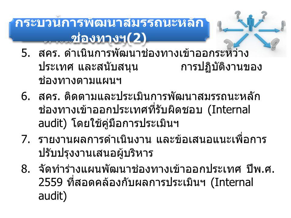 ขั้นตอนการดำเนินงาน (2)