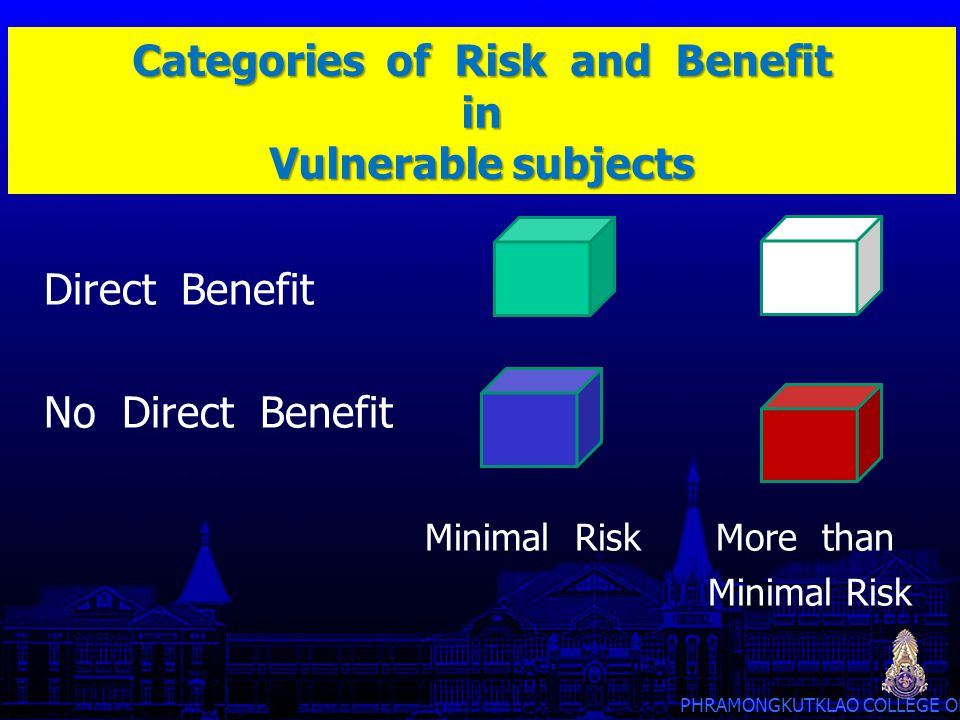 Categories of Risk and Benefit in Vulnerable subjects