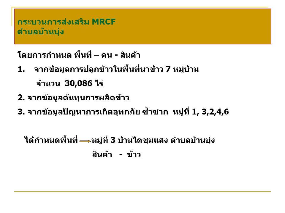กระบวนการส่งเสริม MRCF ตำบลบ้านบุ่ง