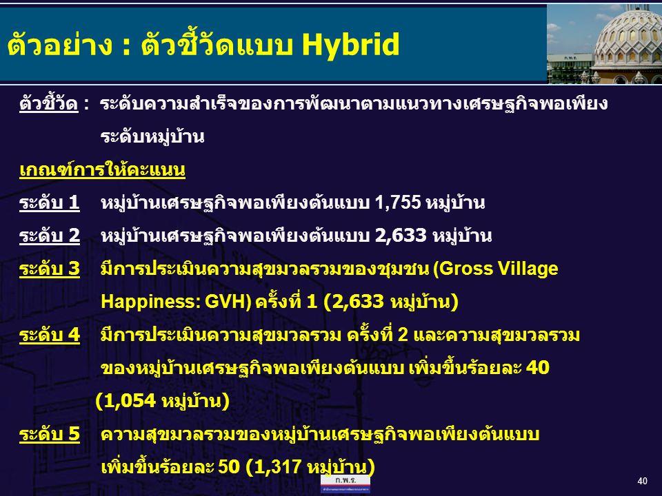 ตัวอย่าง : ตัวชี้วัดแบบ Hybrid
