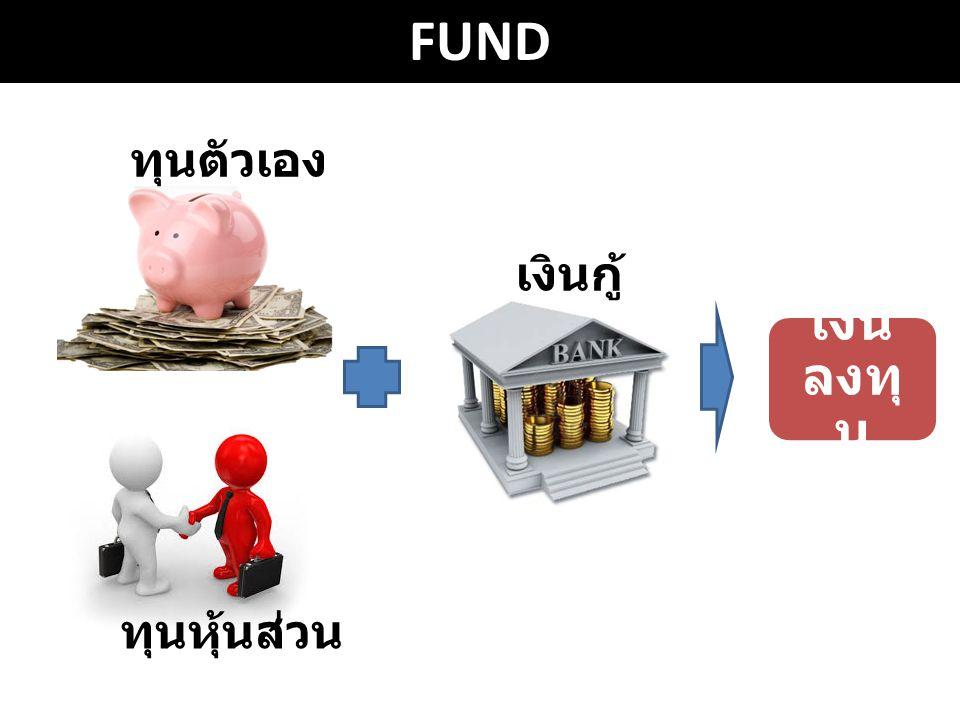 FUND ทุนตัวเอง เงินลงทุน เงินกู้ ทุนหุ้นส่วน