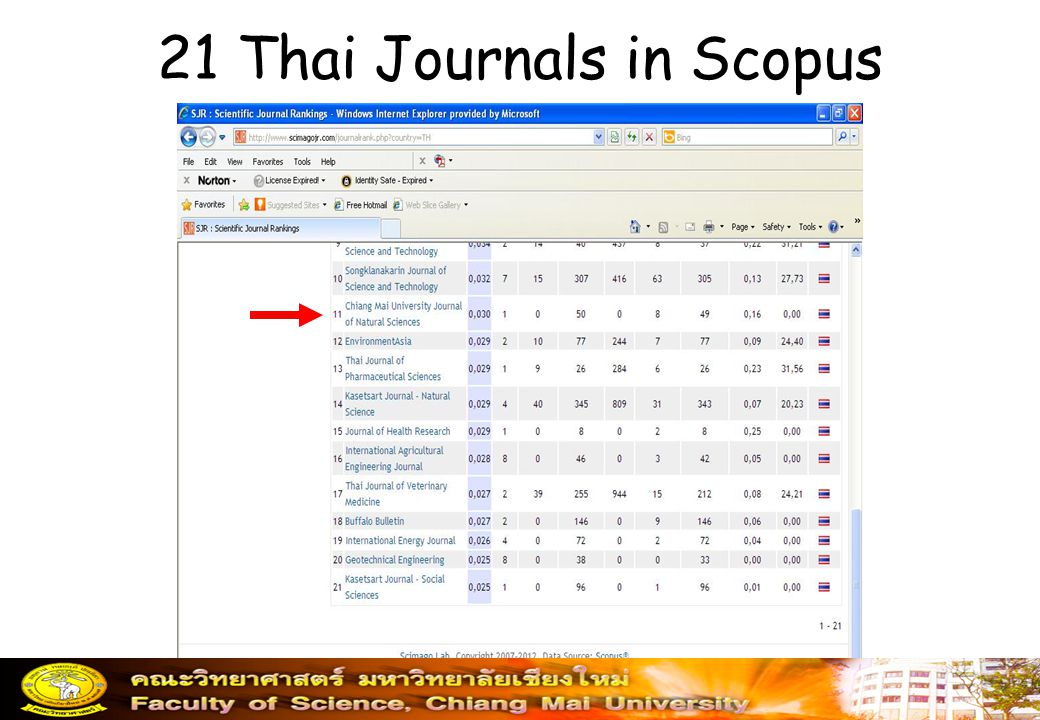 21 Thai Journals in Scopus