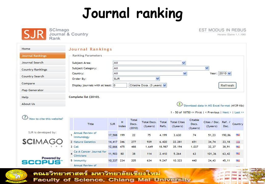 Journal ranking
