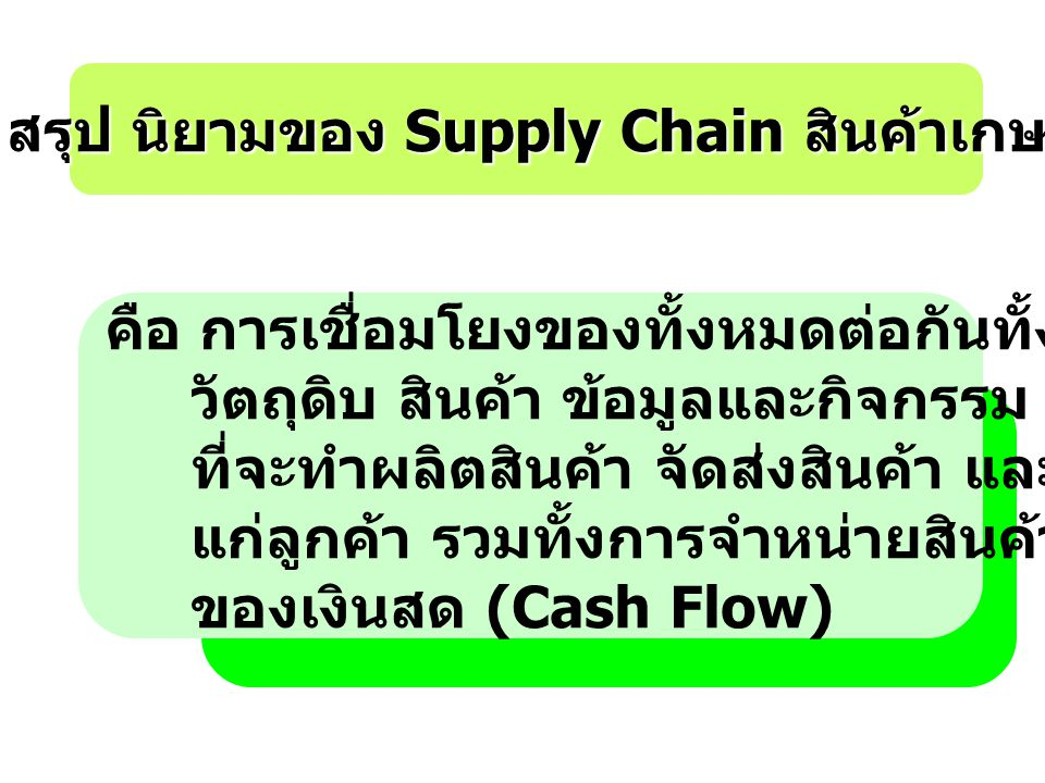 1. สรุป นิยามของ Supply Chain สินค้าเกษตร