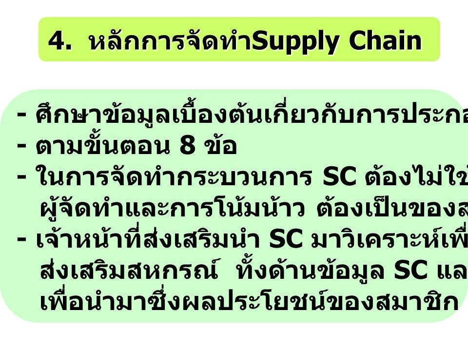 4. หลักการจัดทำSupply Chain
