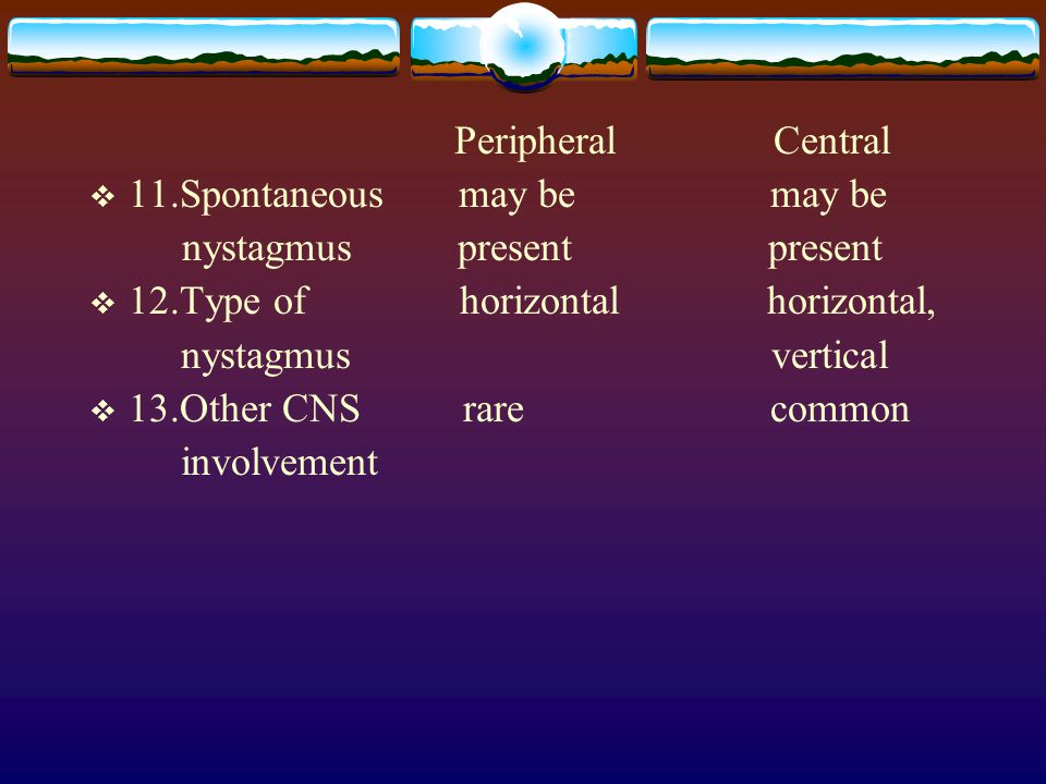 Peripheral Central 11.Spontaneous may be may be. nystagmus present present.