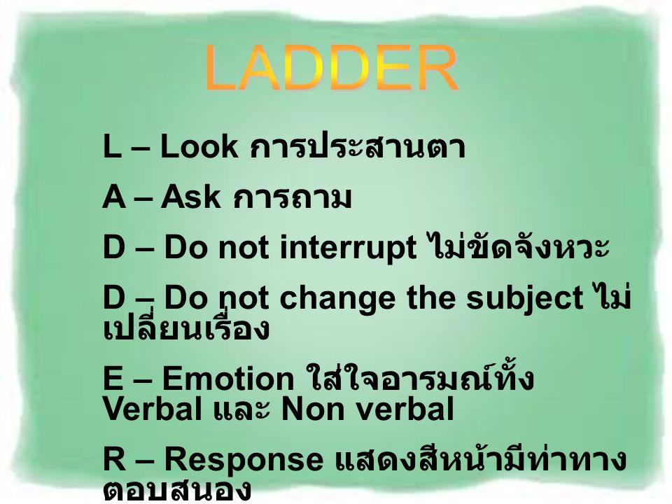 LADDER L – Look การประสานตา. A – Ask การถาม. D – Do not interrupt ไม่ขัดจังหวะ. D – Do not change the subject ไม่เปลี่ยนเรื่อง.