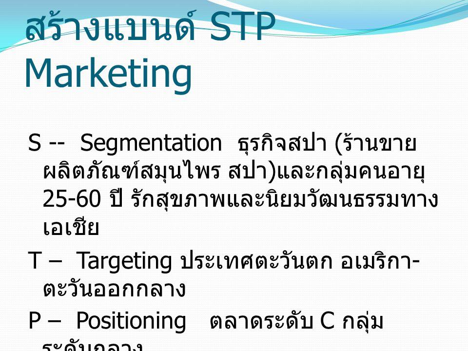 สร้างแบนด์ STP Marketing