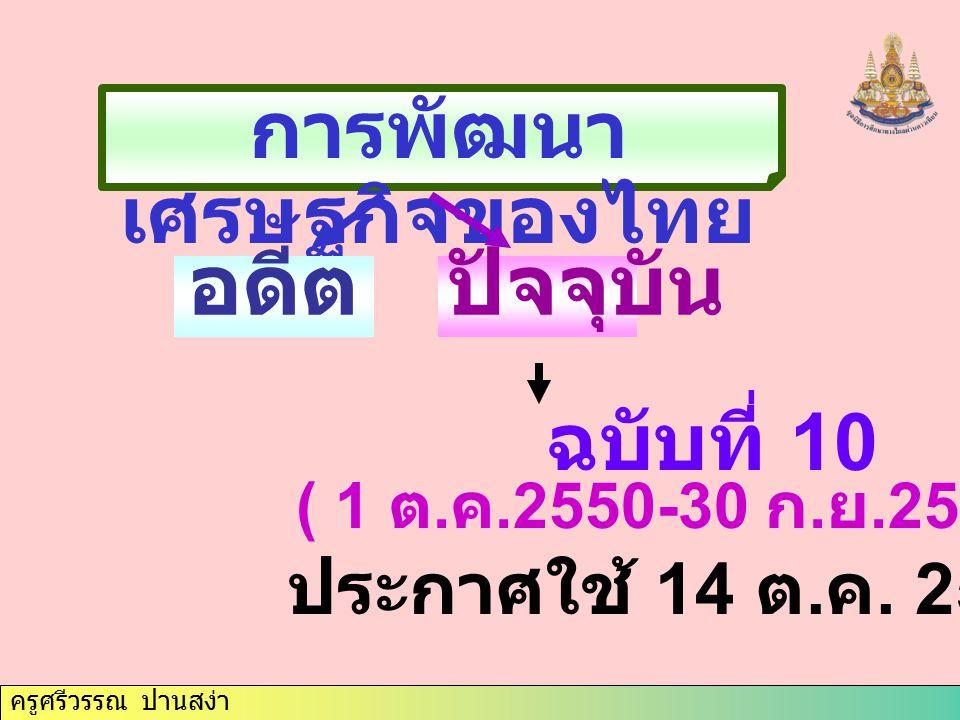 การพัฒนาเศรษฐกิจของไทย