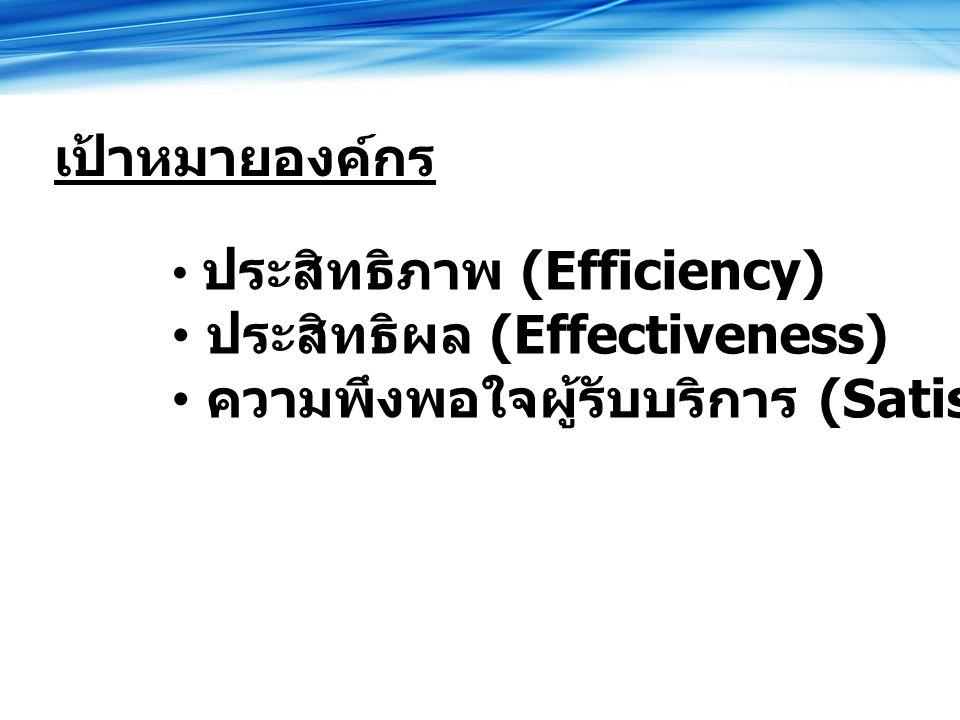 ประสิทธิผล (Effectiveness) ความพึงพอใจผู้รับบริการ (Satisfaction)