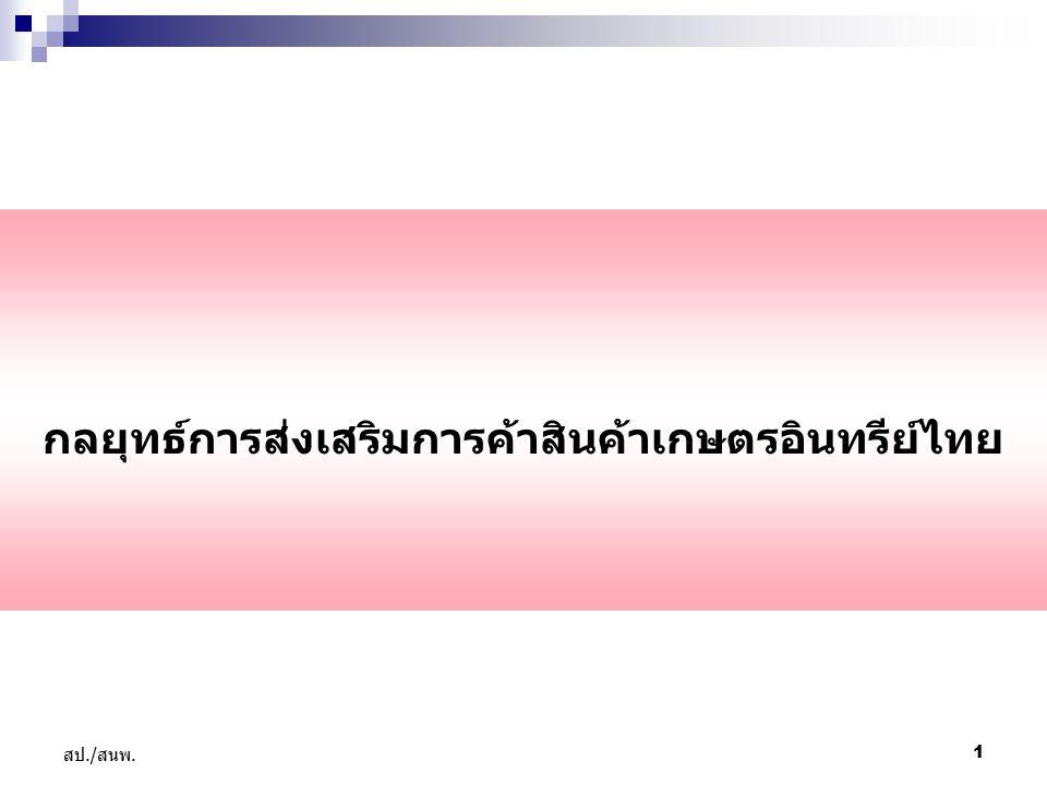 กลยุทธ์การส่งเสริมการค้าสินค้าเกษตรอินทรีย์ไทย