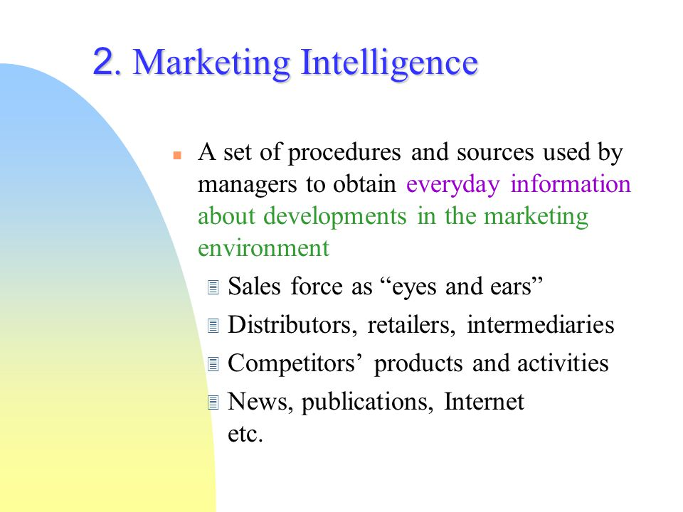 2. Marketing Intelligence