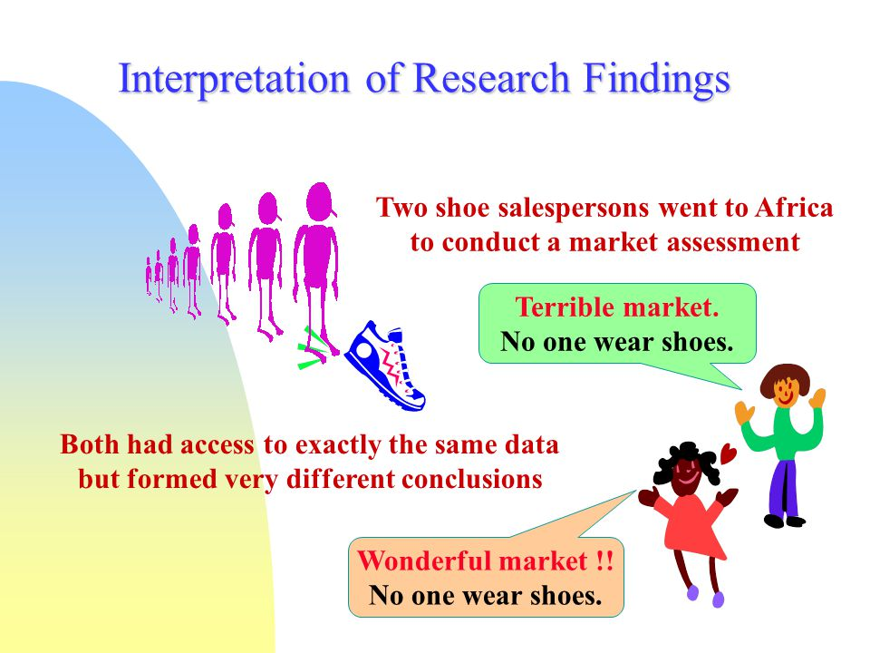 Interpretation of Research Findings