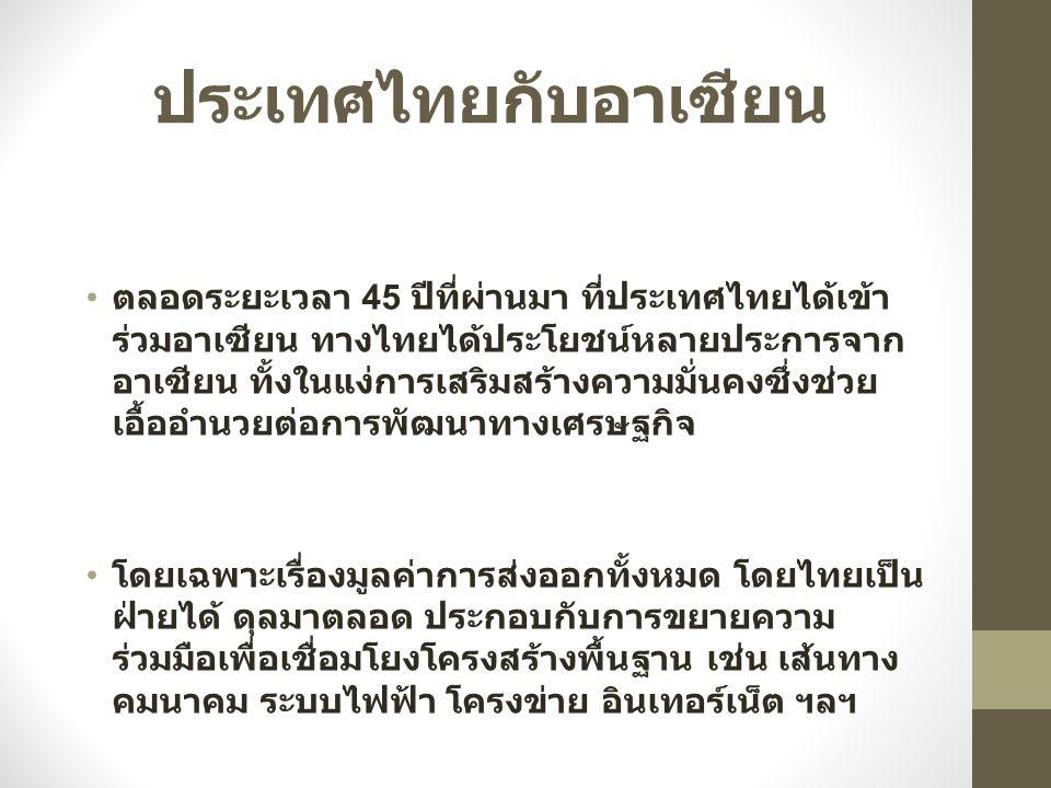ประเทศไทยกับอาเซียน