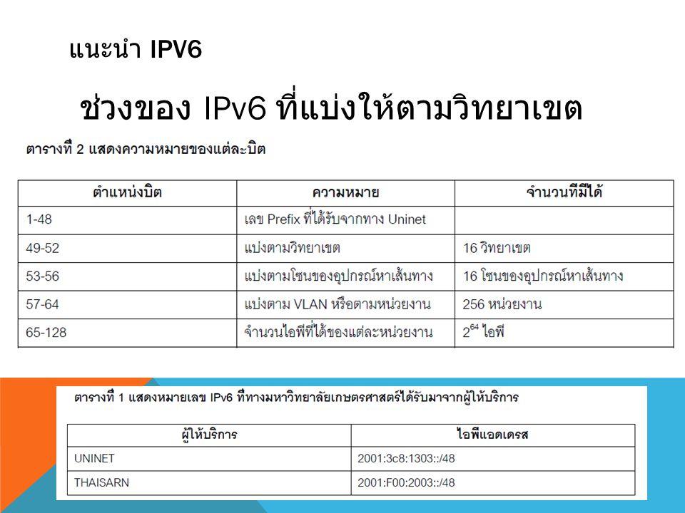 ช่วงของ IPv6 ที่แบ่งให้ตามวิทยาเขตต่างๆ