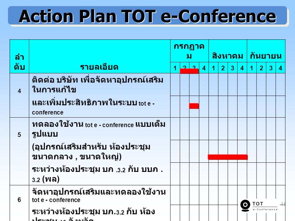 Action Plan TOT e-Conference