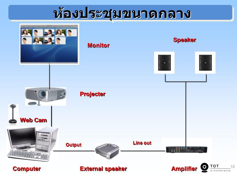 ห้องประชุมขนาดกลาง External speaker Amplifier Computer Speaker Monitor