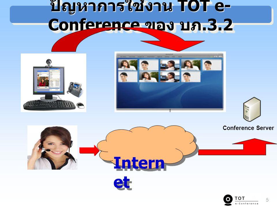 ปัญหาการใช้งาน TOT e-Conference ของ บภ.3.2