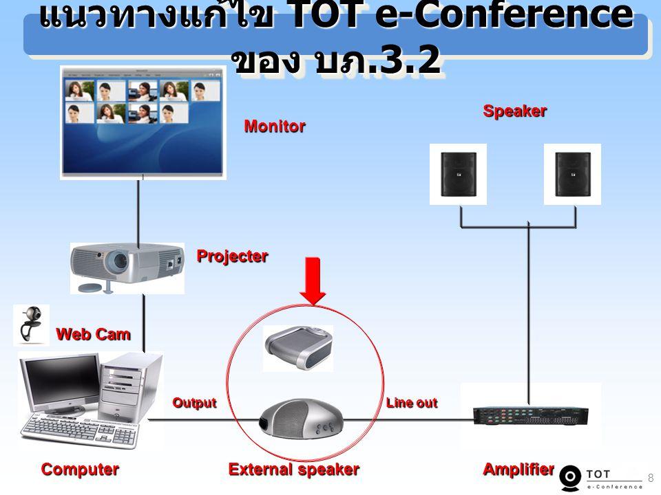 แนวทางแก้ไข TOT e-Conference ของ บภ.3.2