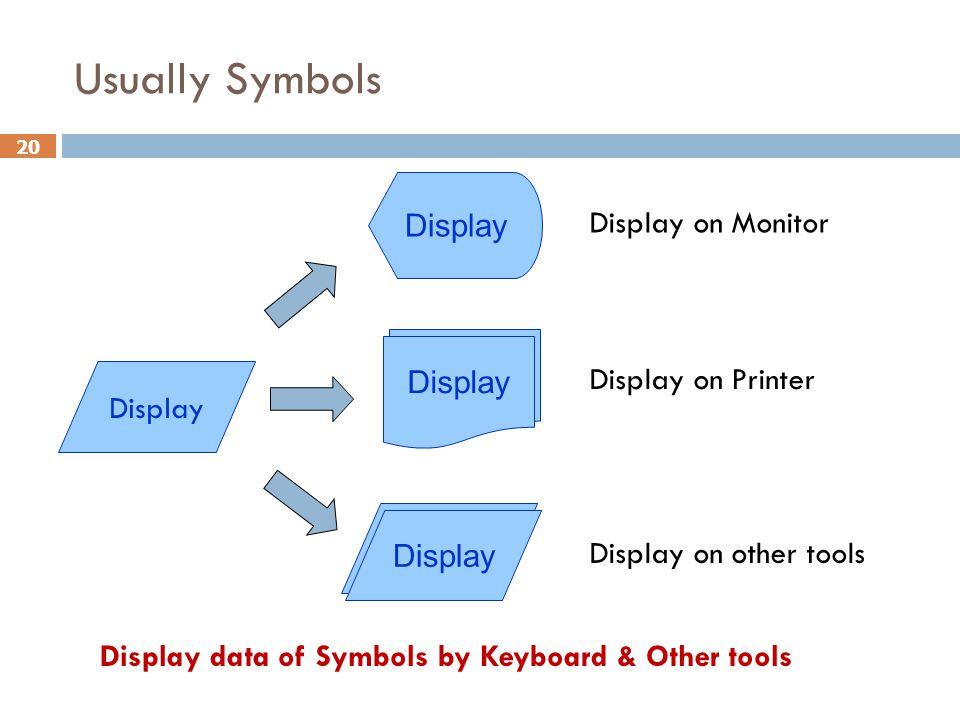 Usually Symbols Display Display on Monitor แสดงผล... Display