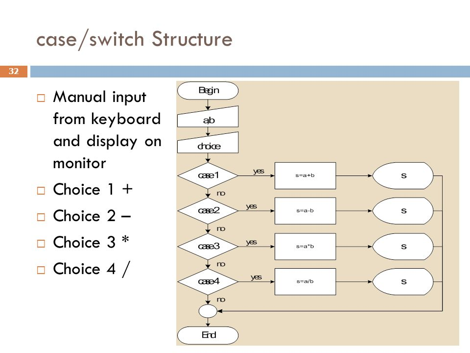 case/switch Structure