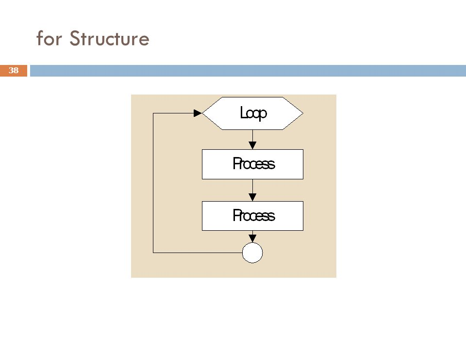 for Structure