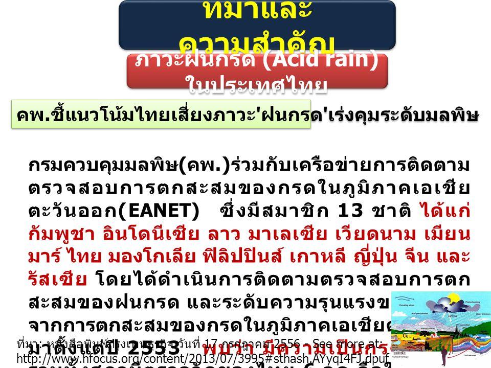 ภาวะฝนกรด (Acid rain) ในประเทศไทย
