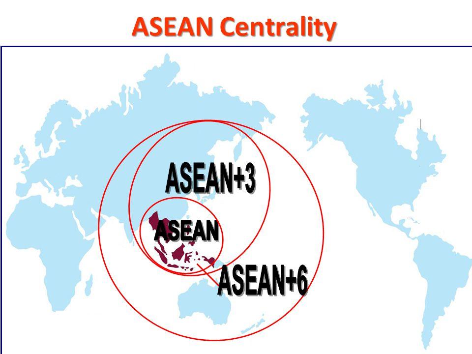 ASEAN Centrality ASEAN+3 ASEAN ASEAN+6