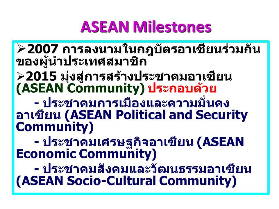 ASEAN Milestones 2007 การลงนามในกฎบัตรอาเซียนร่วมกัน ของผู้นำประเทศสมาชิก. 2015 มุ่งสู่การสร้างประชาคมอาเซียน (ASEAN Community) ประกอบด้วย.