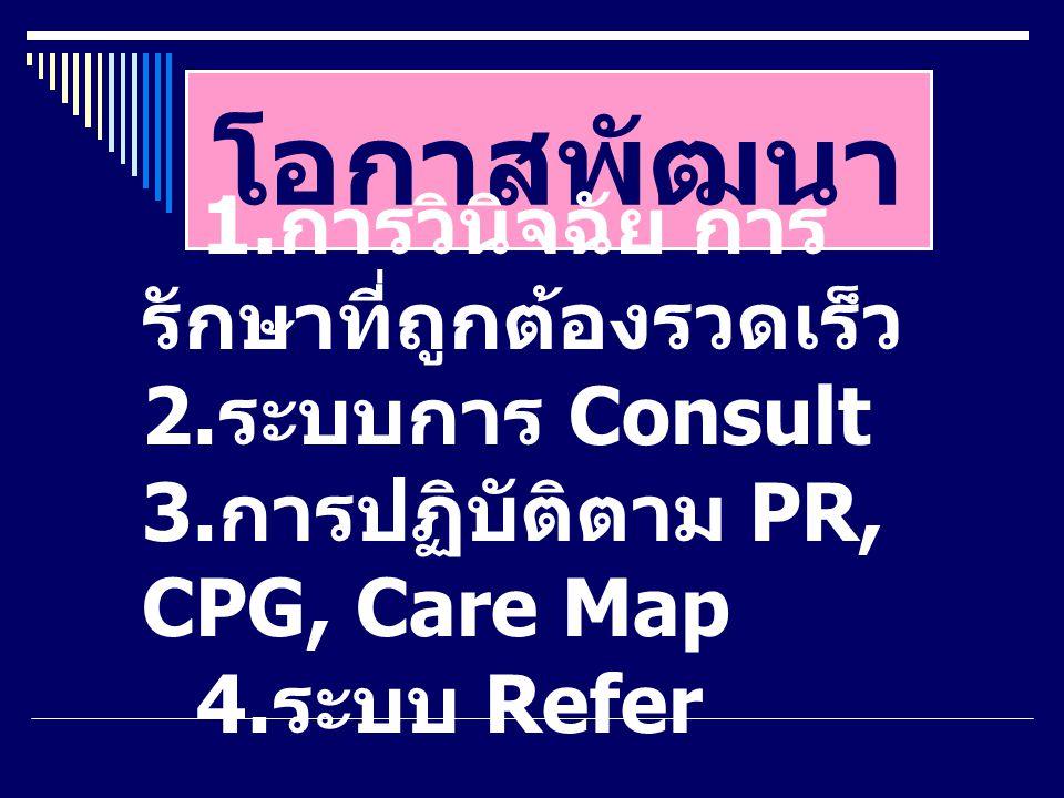 โอกาสพัฒนา 1.การวินิจฉัย การรักษาที่ถูกต้องรวดเร็ว 2.ระบบการ Consult 3.การปฏิบัติตาม PR, CPG, Care Map.