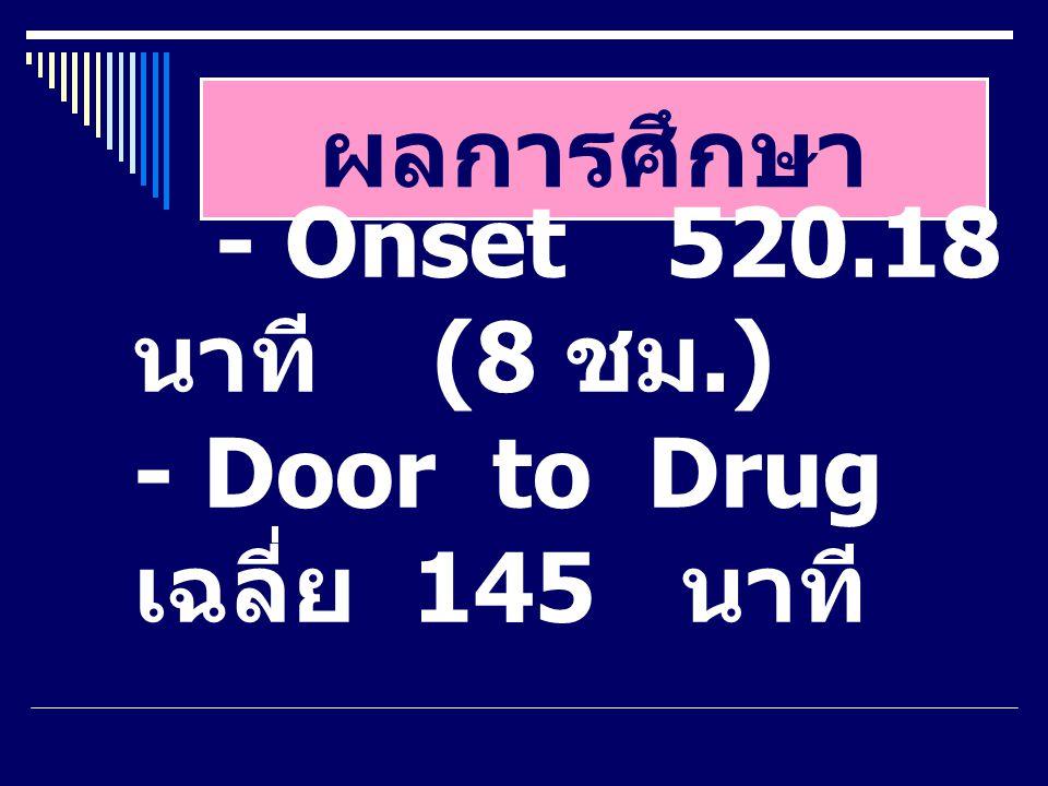 ผลการศึกษา - Onset 520.18 นาที (8 ชม.) - Door to Drug เฉลี่ย 145 นาที