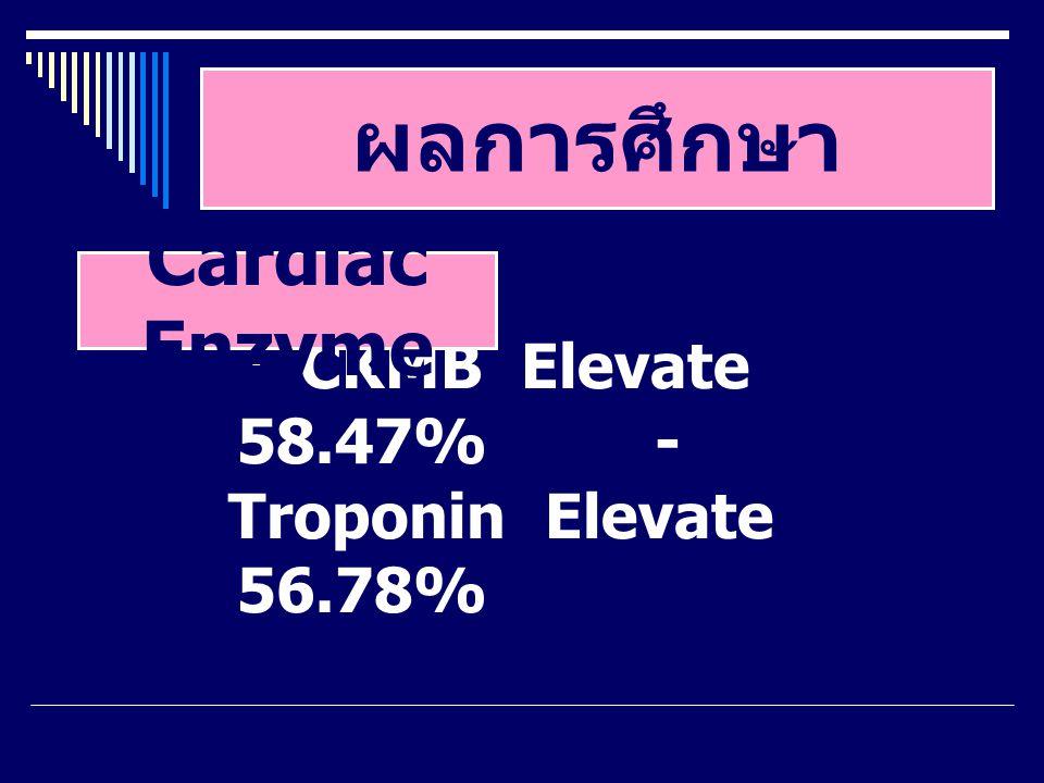 ผลการศึกษา Cardiac Enzyme