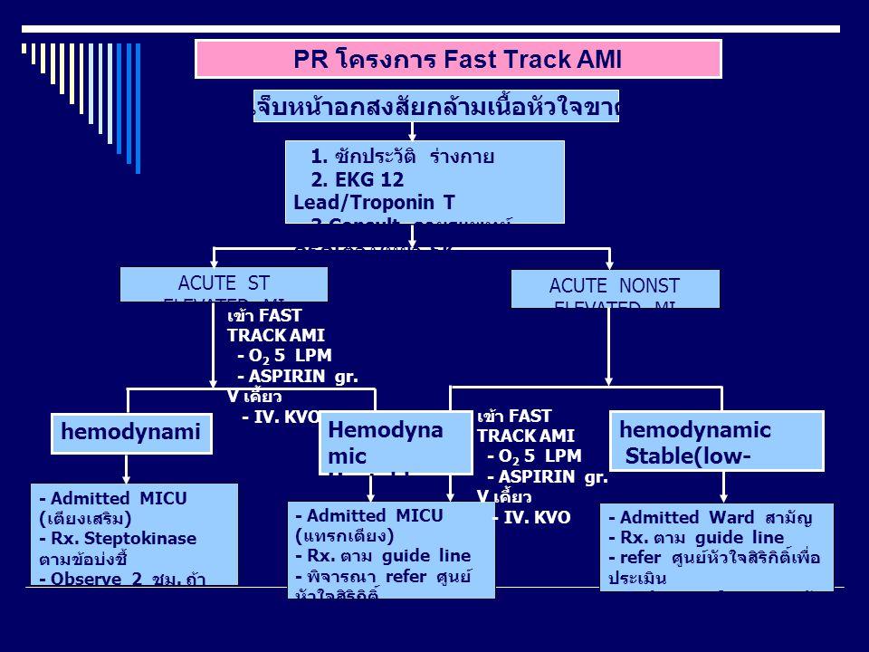 PR โครงการ Fast Track AMI
