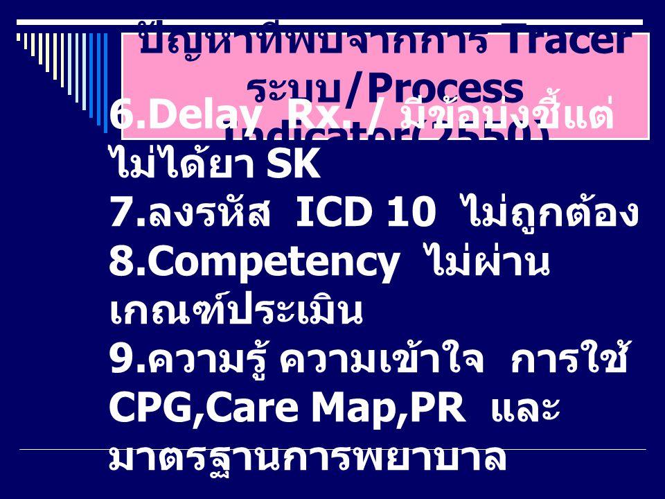 ปัญหาที่พบจากการ Tracer ระบบ/Process Indicator(2550)