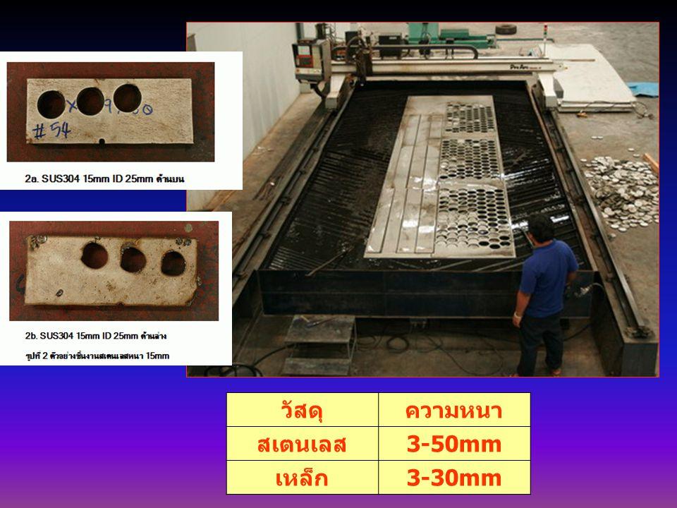 วัสดุ ความหนา สเตนเลส 3-50mm เหล็ก 3-30mm