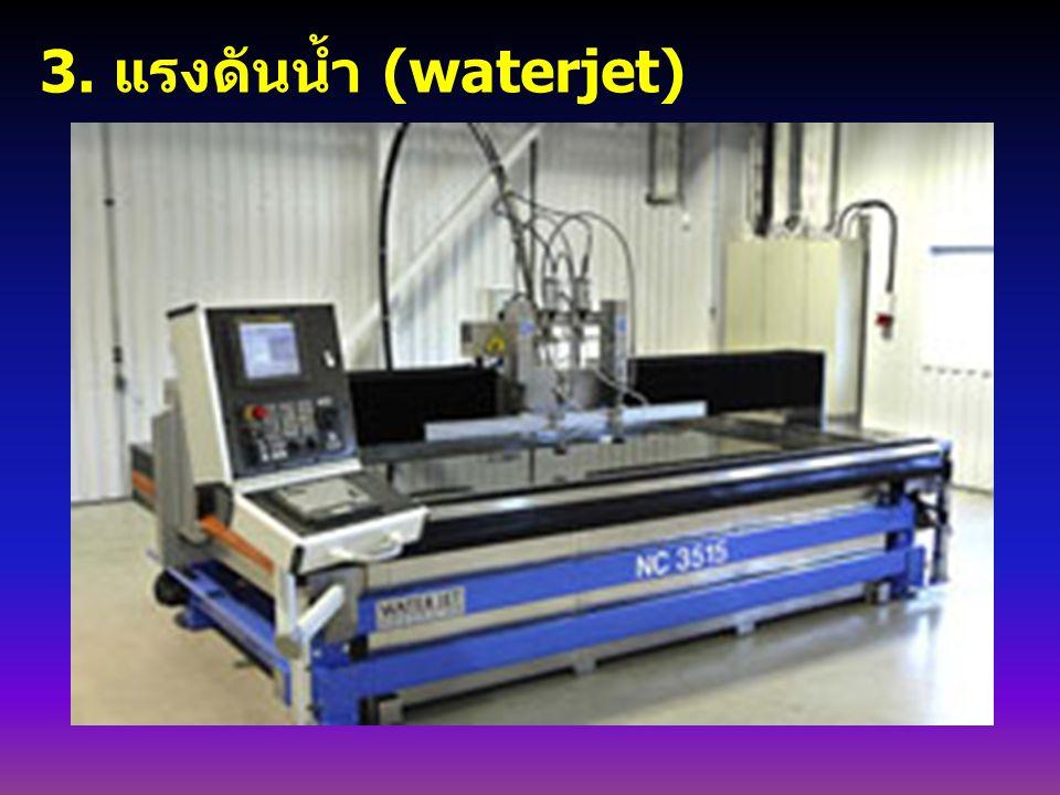 3. แรงดันน้ำ (waterjet)