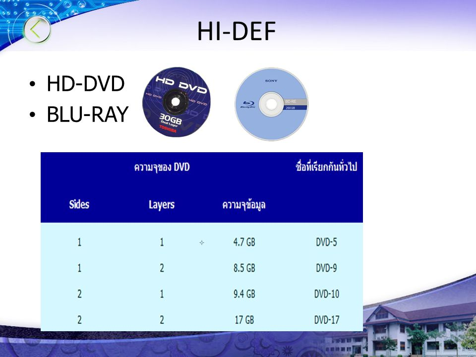 HI-DEF HD-DVD BLU-RAY