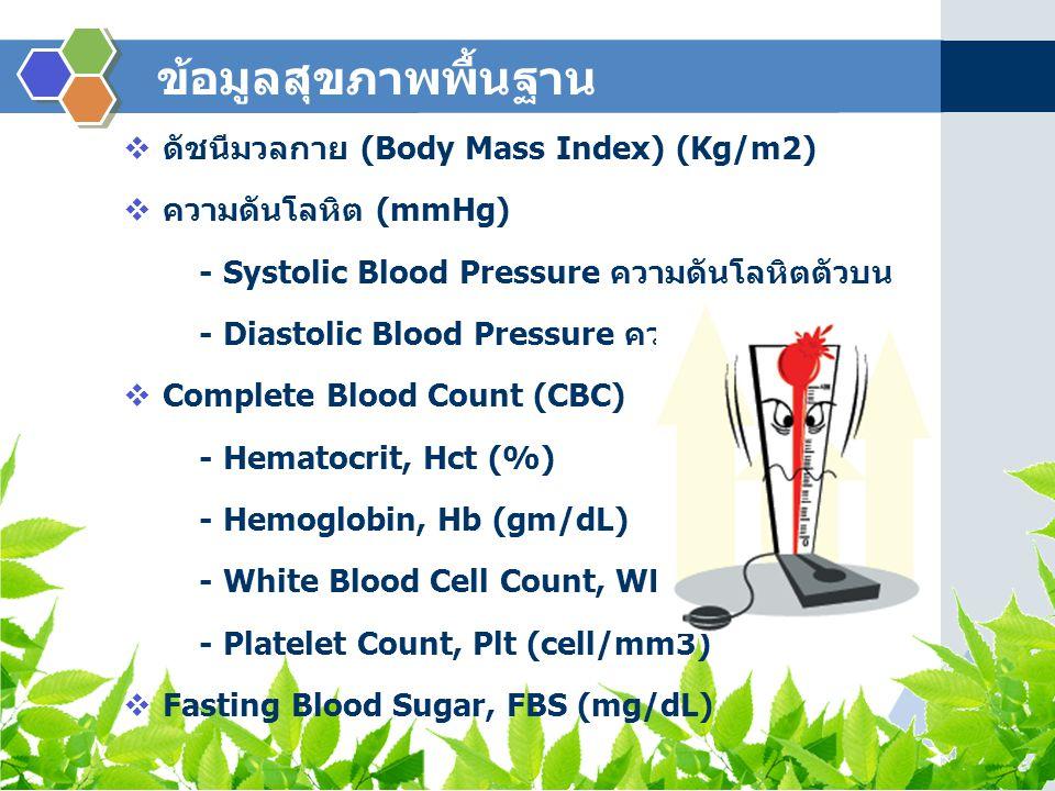 ข้อมูลสุขภาพพื้นฐาน ดัชนีมวลกาย (Body Mass Index) (Kg/m2)