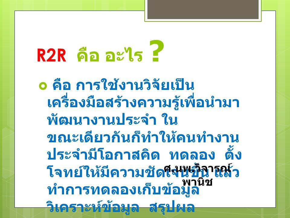 R2R คือ อะไร